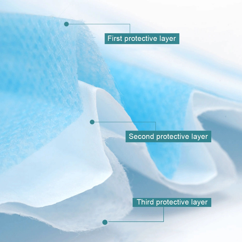 surgical Mask with CE, FDA